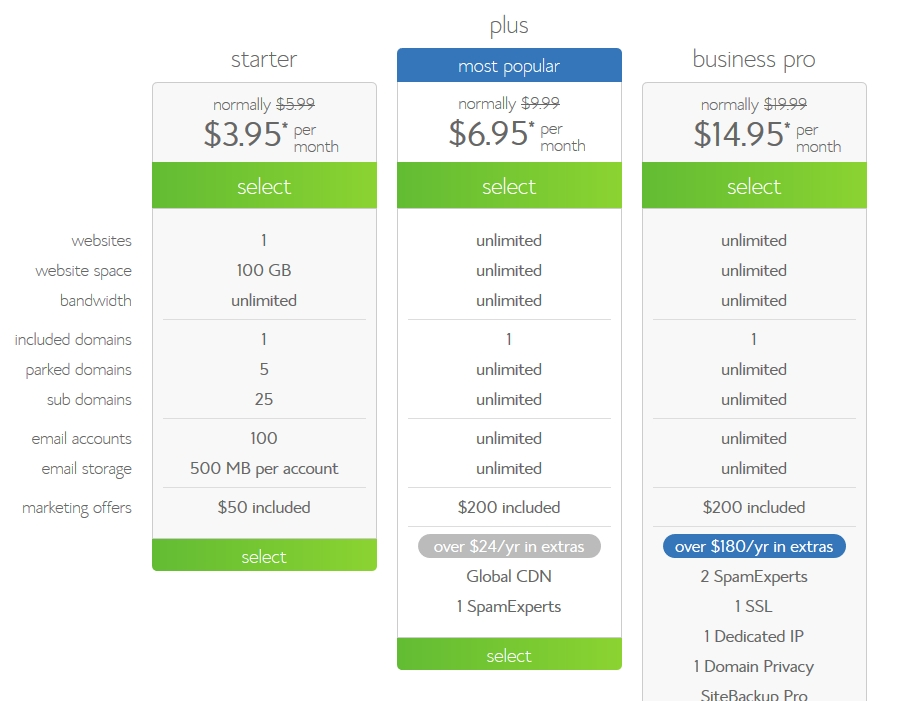 bluehost options
